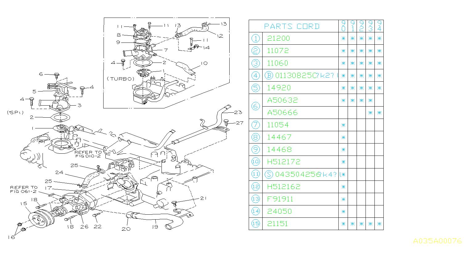 807512172 - Hose. Mpi & b. Pump, water, cooling - Genuine ...