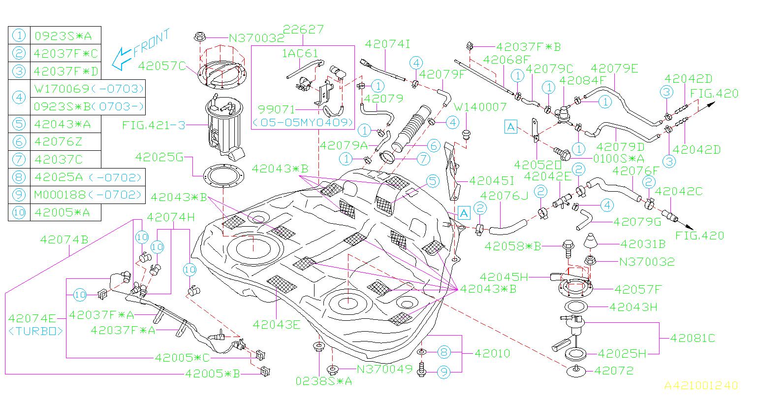 2005 Subaru Outback Fuel Tank Pressure Sensor. Engine ...