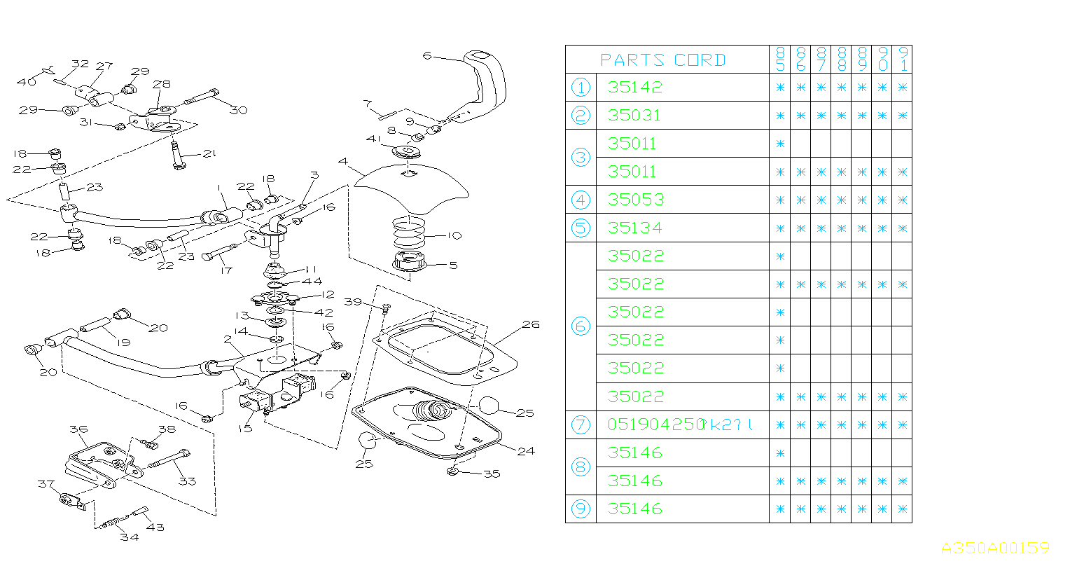Diagram MANUAL GEAR SHIFT SYSTEM. 2WD. for your Subaru