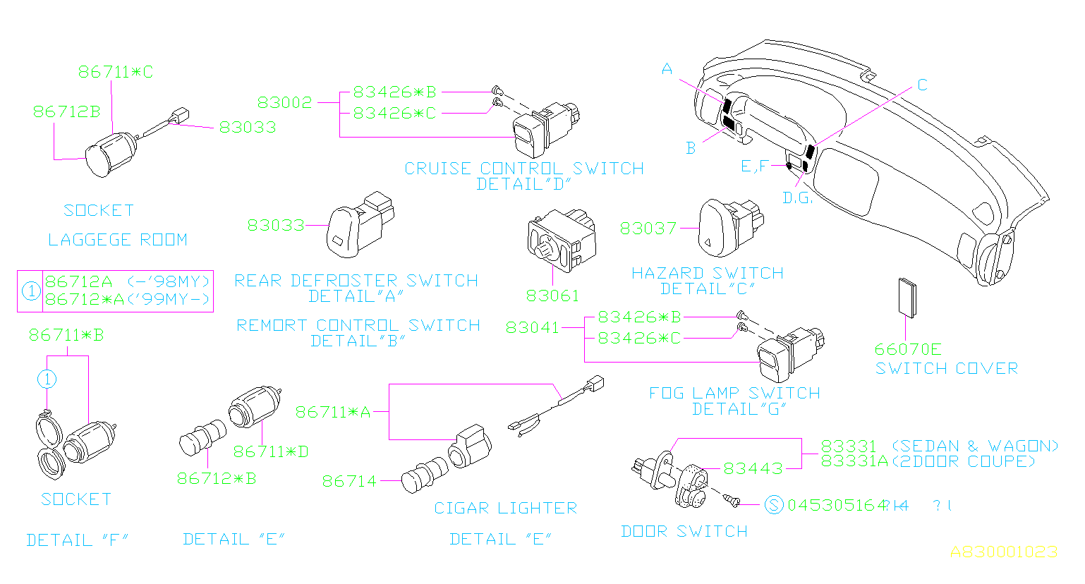 Diagram SWITCH (INSTRUMENTPANEL). for your 1995 Subaru Legacy