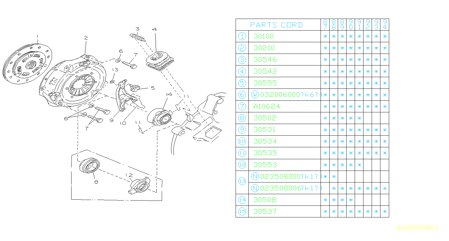 Diagram MT, CLUTCH. for your Subaru