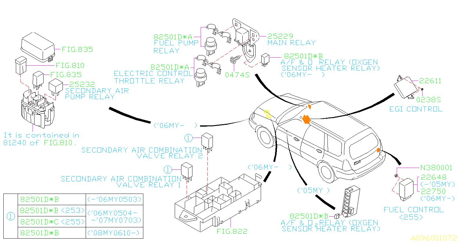 Subaru Forester Contorol Fuel Pump  Control Fuel Pump  Engine  Sensor  Relay  Cooling