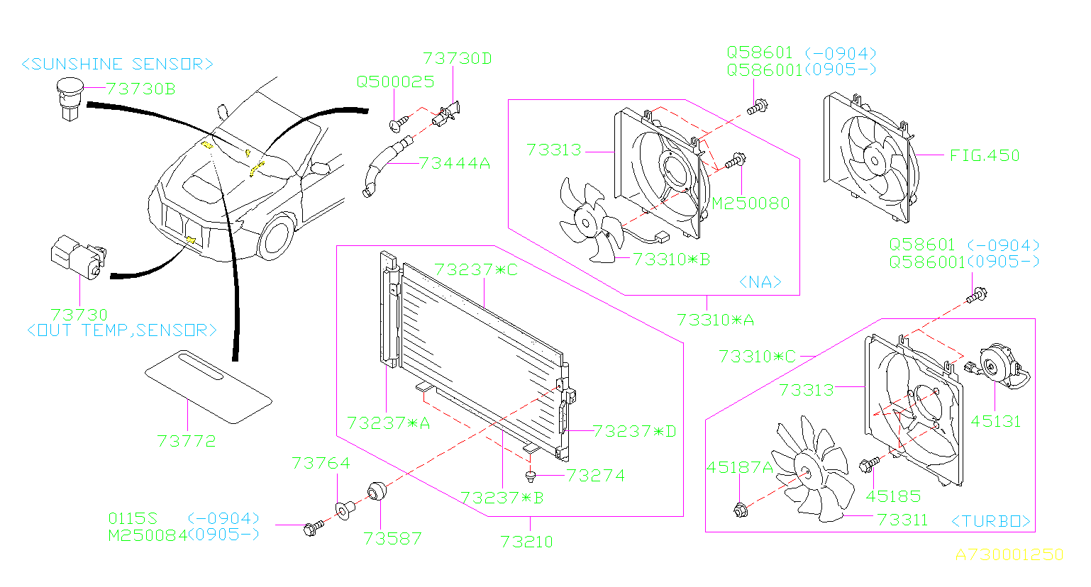 Subaru Forester Ambient Air Temperature Sensor  Front
