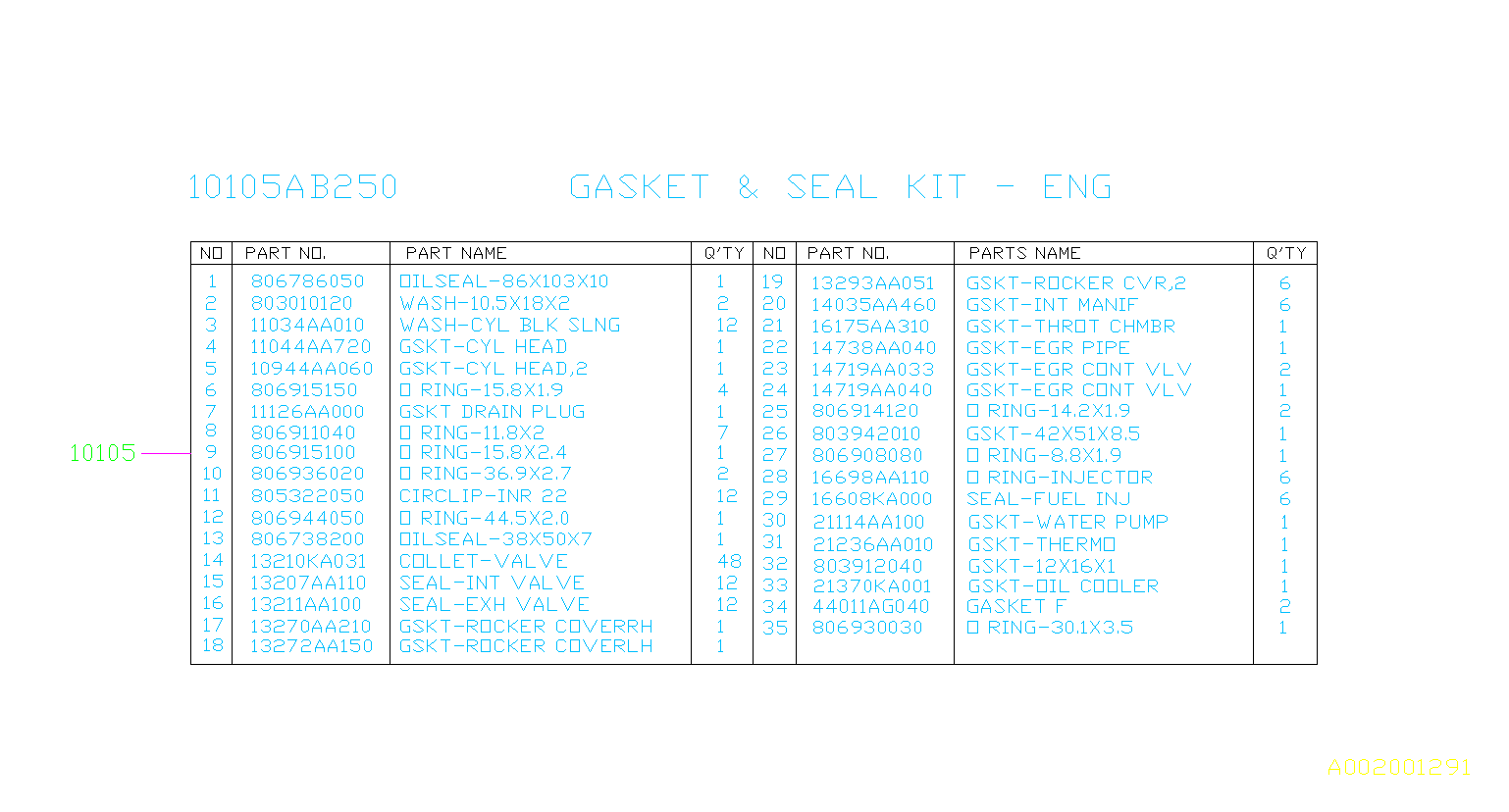 ENGINE GASKET & SEAL KIT. ENGINE GASKET & SEAL KIT '10MY-.